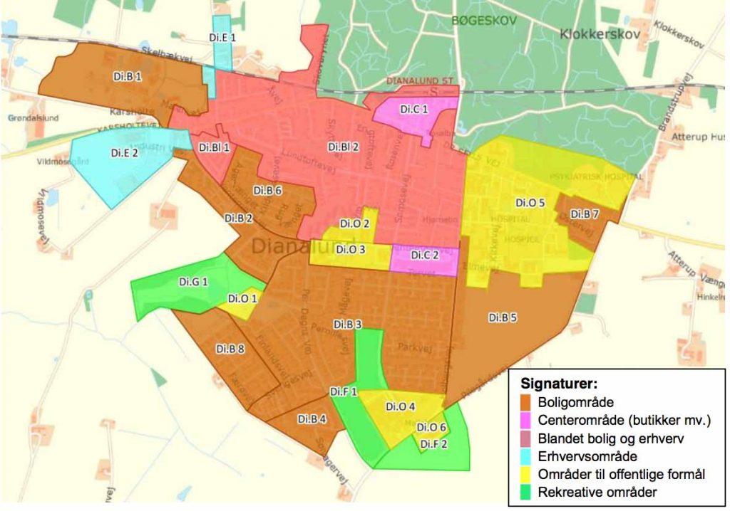 Bosætning - bebyggelsessammensætning og fremtid