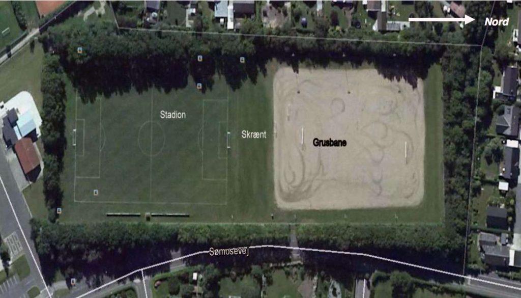 Kunstgræs - placering