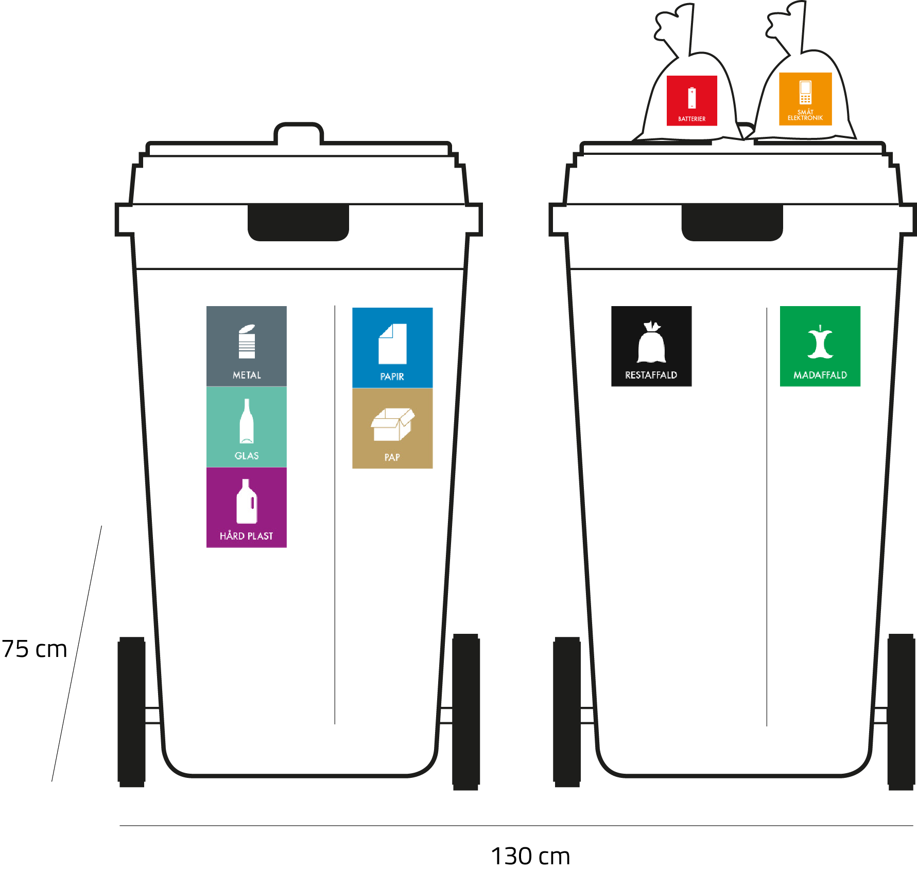De nye affaldsspande med mål
